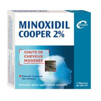 MINOXIDIL COOPER 2 %, solution pour application cutanée en flacon à BU