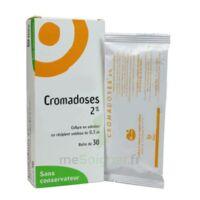Cromadoses 2 Pour Cent, Collyre En Solution En Récipient Unidose à BU